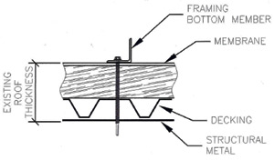Connections to METAL type structural material.